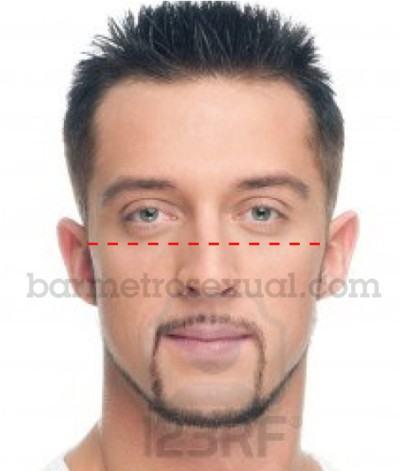 saber formato do rosto masculino 3