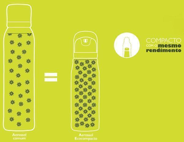 desodorante compacto natura