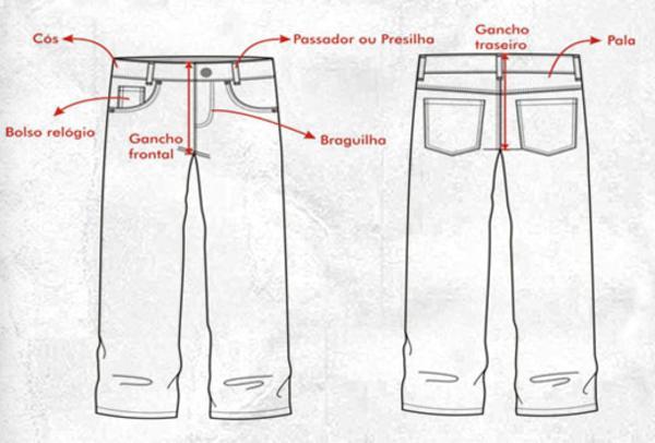como escolher jeans masculino