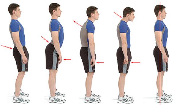 como andar com postura